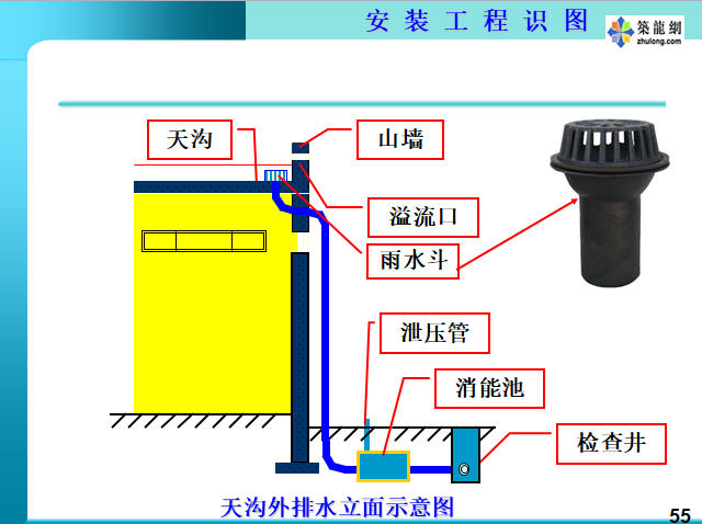 暖通空调管道安装工程识图(169页)_10