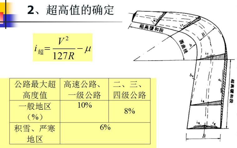 道路工程横断面设计培训PPT(100余页)
