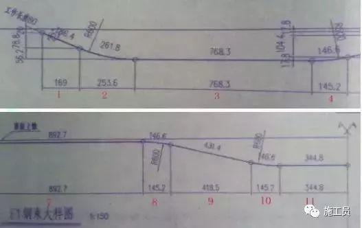 预应力技术活儿一定要懂,做个真才实学的桥梁工程师!_52
