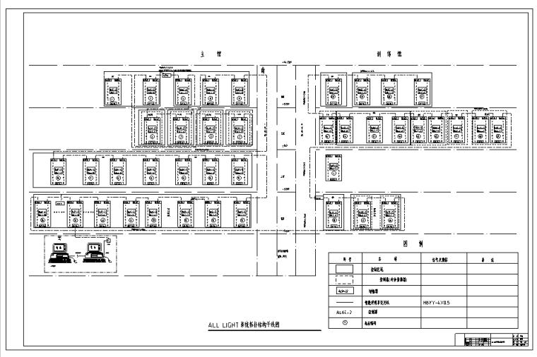 内蒙古体育馆智能照明系统全套图纸_3