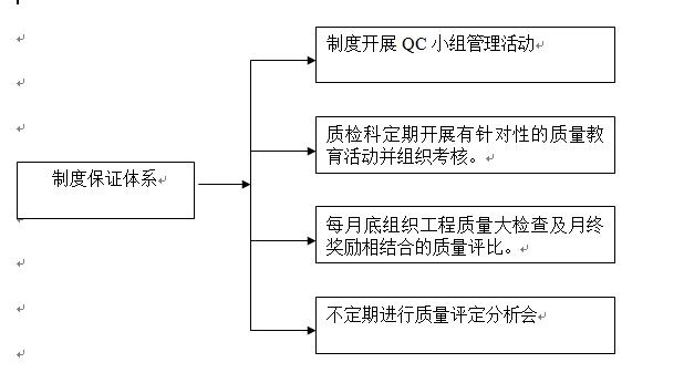 [南京]高等级公路系杆拱桥工程施工组织设计_2
