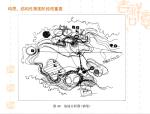 城市规划快速设计表达概述