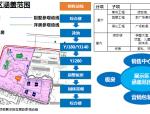 [山东]新项目展示区工程管理讲解(案例分析)