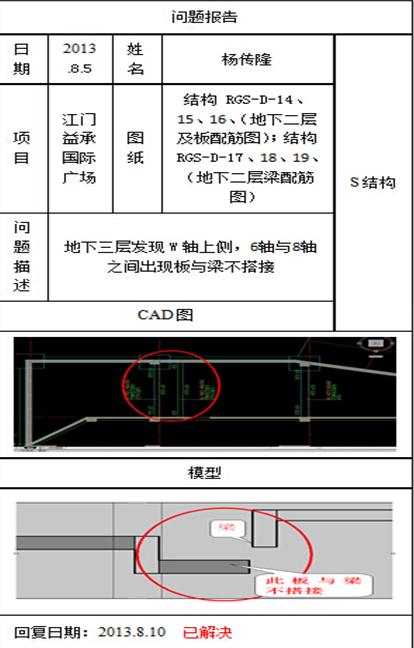 江门益承国际广场项目BIM应用总结