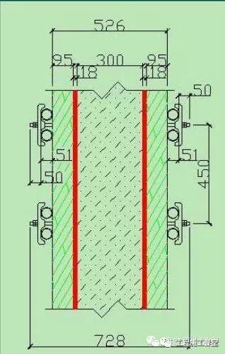 架子工、木工如何计算材料?(干货)