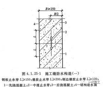 防水工程施工工艺详解,强烈推荐分享!