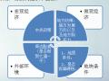 惠深区域成本管理部月度工作总结及下月度计划9月份