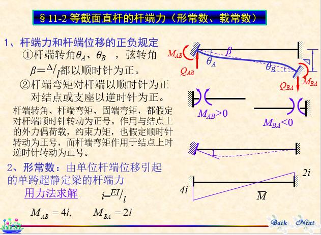 结构力学-位移法_4