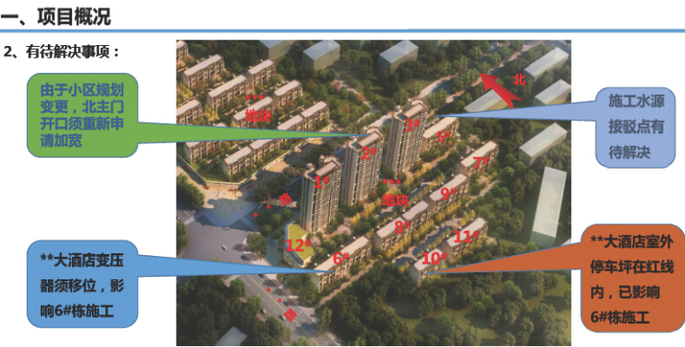 [湖南]住宅楼项目工程管理策划(图文丰富)