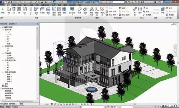 revit族免费下载资料下载-BIM 在整个建筑过程中都会用到哪些软件?