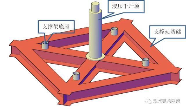 大跨度煤棚焊接球网架液压顶升施工技术_7