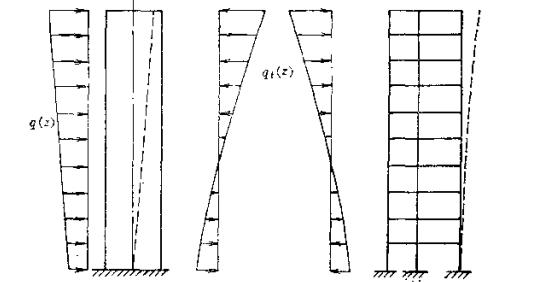 高层建筑框架-剪力墙结构设计实例