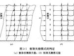钢框架设计