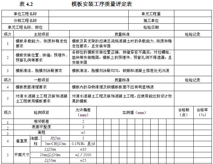 [江西]饮水安全工程施工与质量验收手册(表格丰富)_7