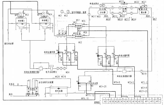 09CDX008-3 建筑设备节能控制与管理