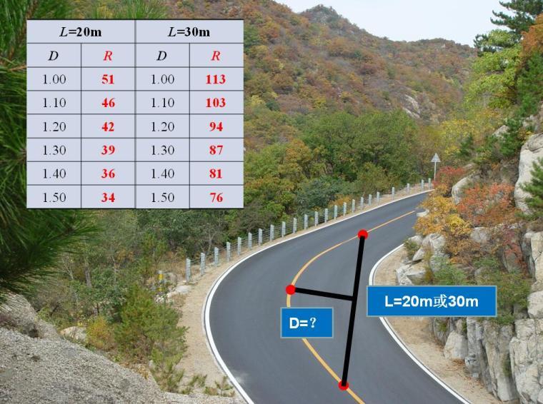 《公路安全生命防护工程实施技术指南》宣贯PPT(农村公路排查方法)