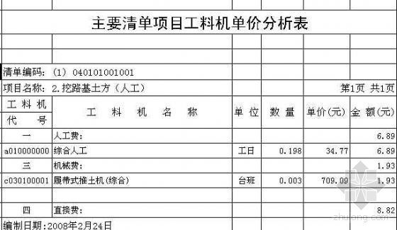 昆明经济技术开发区市政道路工程清单报价
