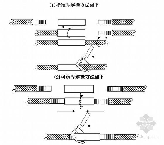 [江苏]框架剪力墙结构办公楼钢筋施工方案