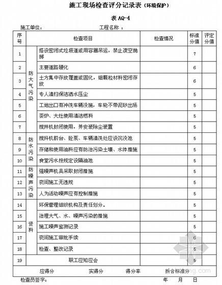 施工现场检查评分记录表(10张 规范)