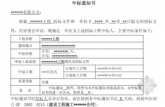 [上市房企]地产集团成本管理制度汇编(内部资料)115页