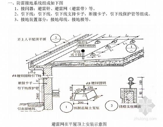 [造价入门]给排水及暖通空调安装工程预算编制入门精讲(附图计算实例114页)