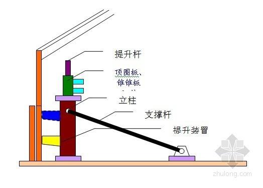 广西省某配套油库扩建工程施工组织设计