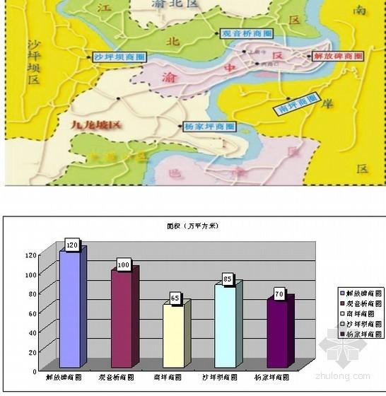 重庆某广场步行街规划建议报告