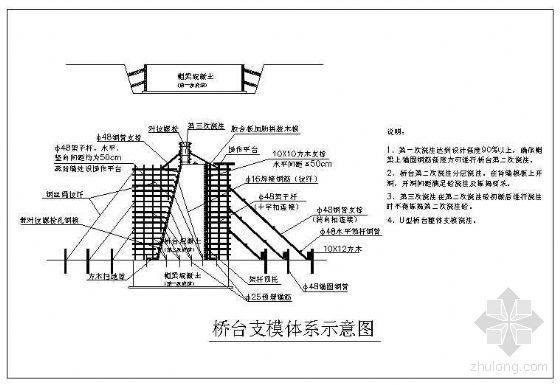 桥台支模体系示意图