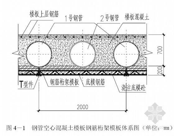 [广东]钢框架结构楼板下挂式钢筋桁架模板施工工法