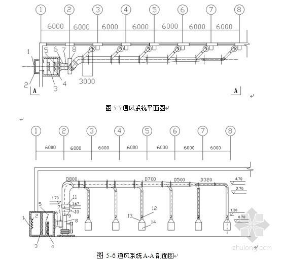 [江苏]工厂通风空调工程预算书实例(含配图)