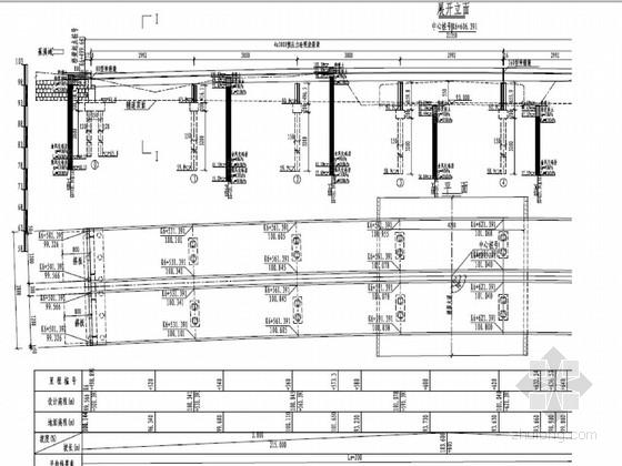 4X30+3X30预应力混凝土现浇箱梁桥施工图152张(知名大院 花瓶墩)