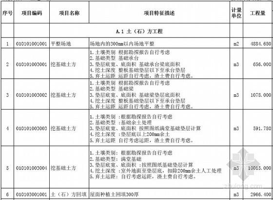 江苏大学办公楼招标工程量清单实例(2011年)