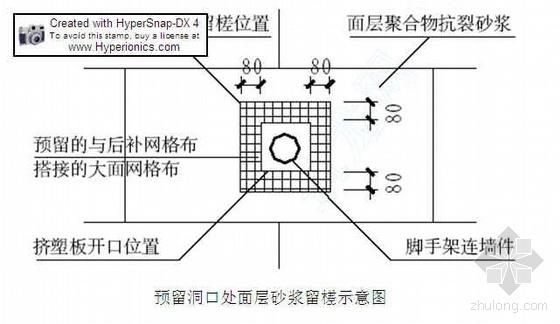 北京某住宅楼外墙保温节能施工方案(争创长城杯)