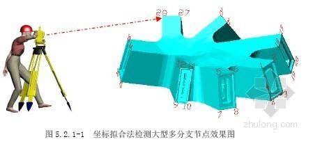 复杂空间结构大型多分支节点测量施工工法(2008)