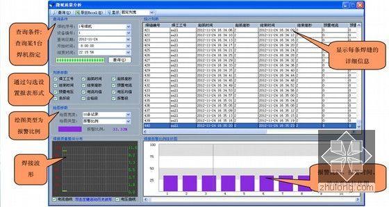 [广东]著名跨海大桥桥梁工程钢箱梁制造新工艺及关键技术解读(图文并茂)-焊接数据信息化管理