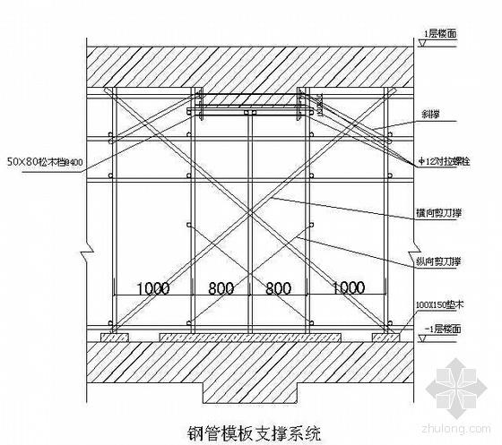 成都市某高层住宅小区施工组织设计(99.9m剪力墙结构)