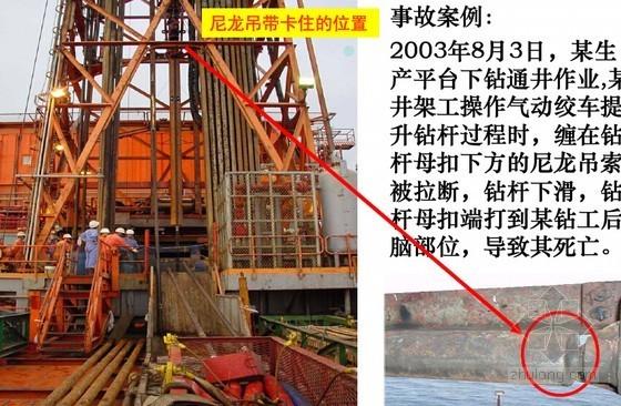建筑工程起重机安全施工作业培训讲义(附图)