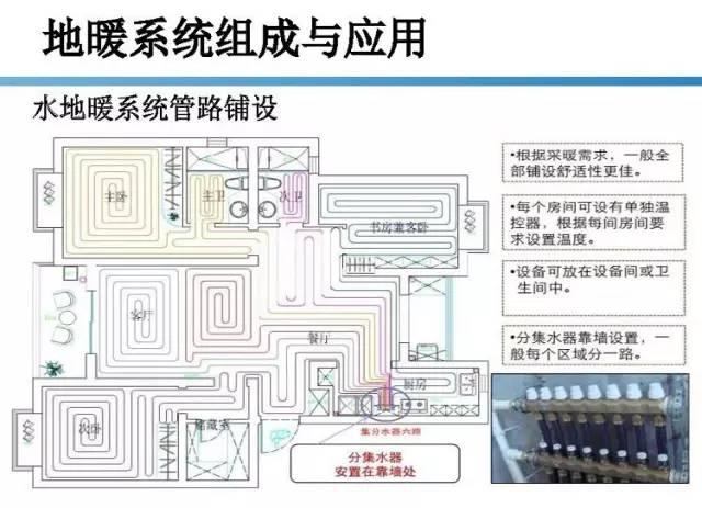 72页|空气源热泵地热系统组成及应用_33