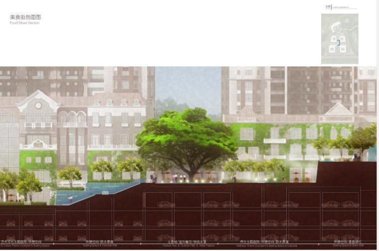 [广东]中山某景观概念设计方案文本PDF50页
