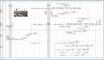 BIM模架—模板工程方案编制要点及注意事项_7