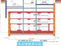 【北京】装配式铺盖法建地铁车站施工技术(共64页)