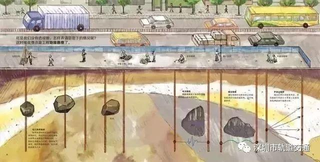 地铁是怎样建成的?超有爱的绘图让您大开眼界!_9