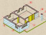 房屋施工图识图