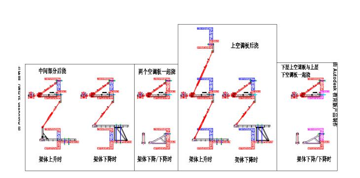 高层建筑全钢附着式升降脚手架(爬架)施工方案_2