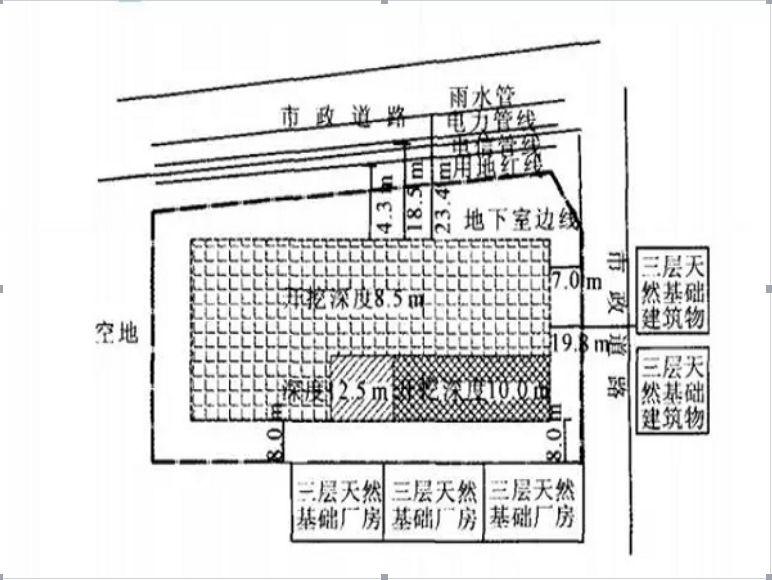 [分享]桩锚与复合土钉墙进行深基坑支护,设计,施工,监测都要注意啥图片