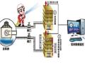 给排水设计-标准的消防水系统测试方法以及步骤你了解么?