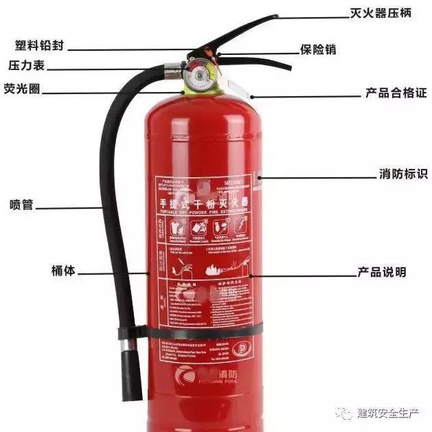 火灾、触电、高处坠落、车辆伤害等冬季施工常见安全事故如何防治