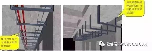 建筑电气设计|预留预埋及管道安装施工质量标准化做法!_3
