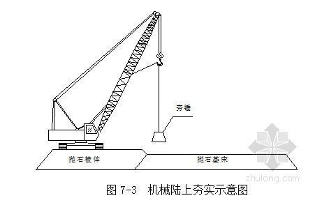 辽宁人工湖施工组织设计(通海渠)