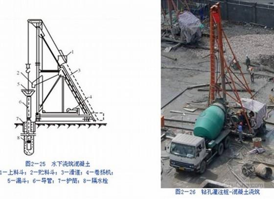 桩基础工程质量控制解读(预制桩、灌注桩、图文并茂)
